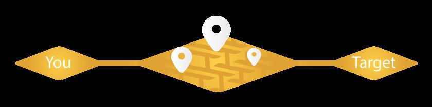 how datacenter proxies work